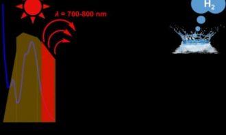 هیدروژن-آب-مادون قرمز
